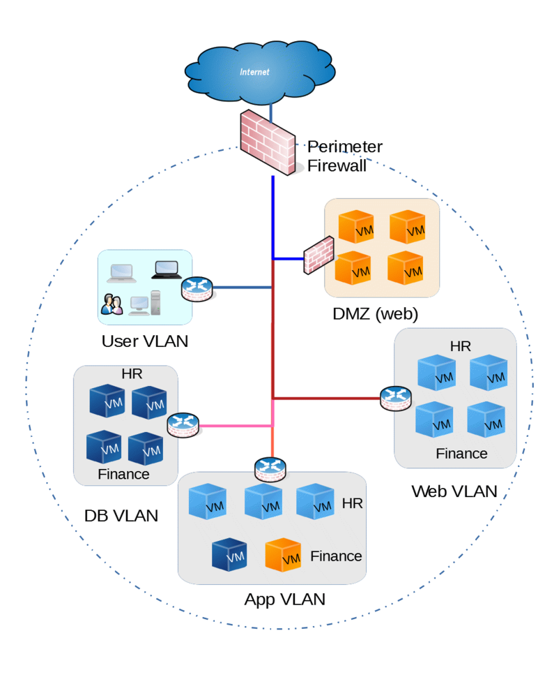 Traditional Network.gif